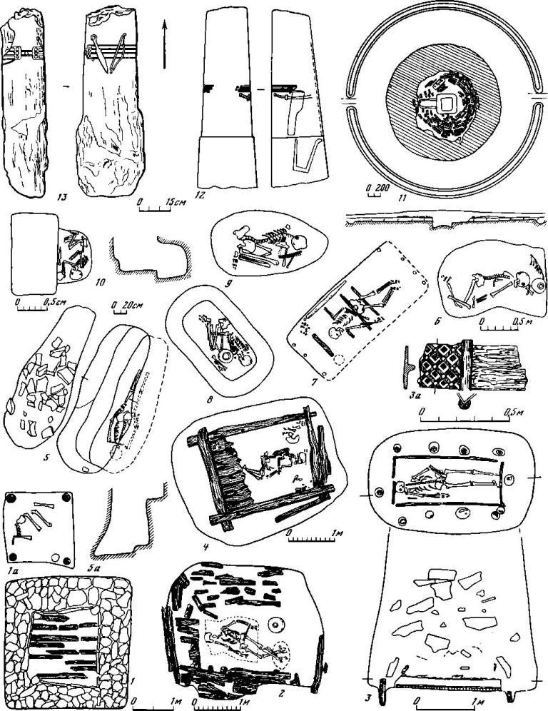 Таблица 1. Погребальные сооружения и каменные изваяния предскифского времени в степи Северного Причерноморья