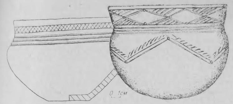 Рис. 7. Преображенка-3. Керамика карасукского времени могильника.