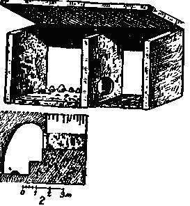 Рис. 78. 1 — мегалитический каменный ящик, Новосвободная;2 — катакомбное погребение, Донецкий бассейн.