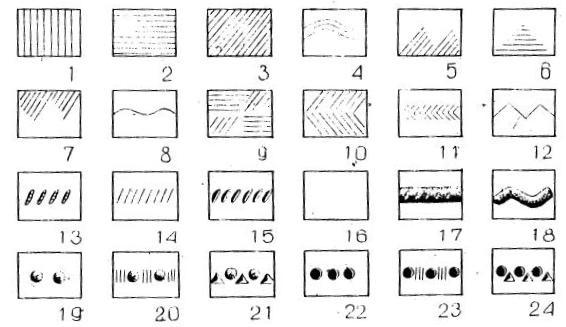 Таблица 1. Схема отдельных элементов орнамента сосудов эпохи ранней бронзы из поселений Черноозерье IV и VI.