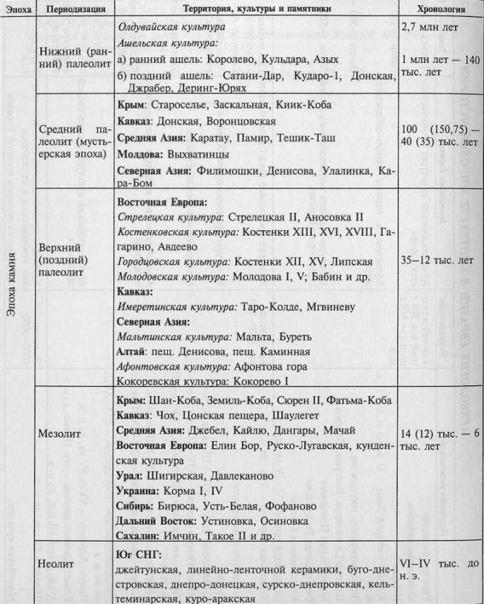 prilozhenie-76