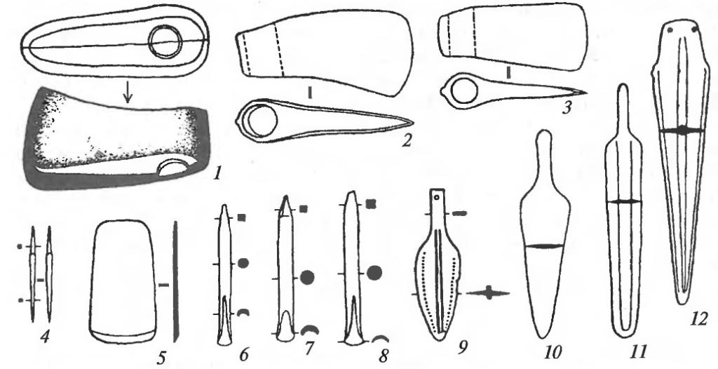 Диагностирующие формы изделий раннего бронзового века в пределах Циркумпонтийской металлургической провинции: 1 — форма для отливки топора (залив металла с «брюшка»); 2, 3 — топоры втульчатые; 4 — шило с упором; 5 — тесло плоское; 6-8 — долота с упором; 9-12 — ножи-кинжалы черенковые
