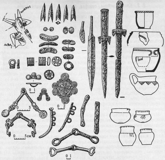 Вещи из погребений предскифского времени в Северном Причерноморье: изображения киммерийца на сосуде, бронзовые и железные предметы, керамика сабатиновского и белоозерского типа.