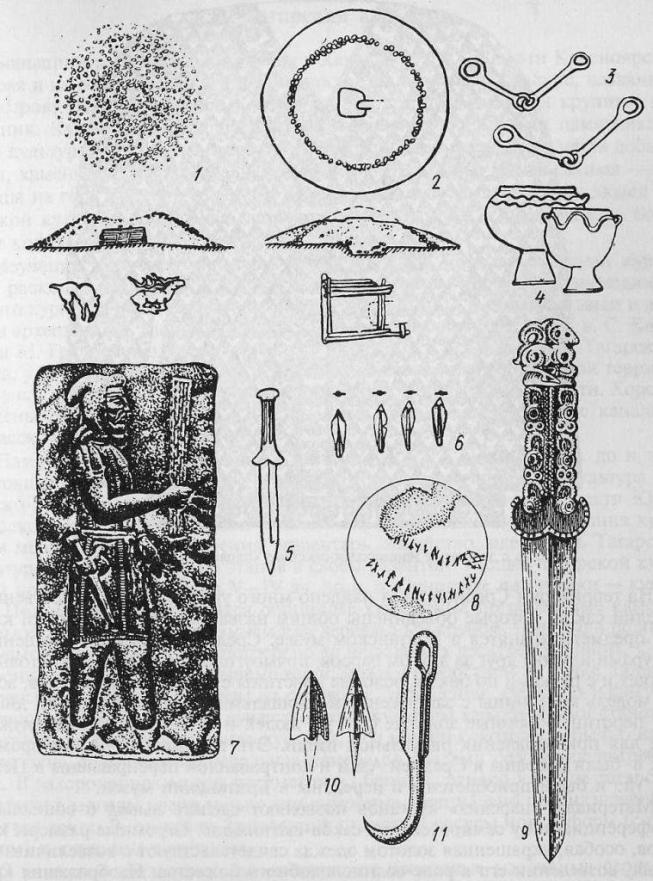 Культура саков: 7, 2 — курганы из камня и земли; 3 — удила; 4 —керамика; 5, 9— кинжалы; 6, 10 — бронзовые наконечники стрел; 7 — золотая пластина с изображением сака из Амударьинского клада; 8 — образец неизвестной письменности; 11 — крючок