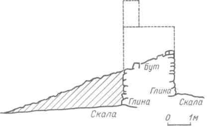 Рис. 66. Опыт восстановления высоты стены Харакса по ее завалу. (По В. Д. Блаватскому)