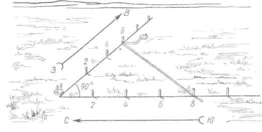 "Проверка правильности разбивки прямого угла ""египетским треугольником"""