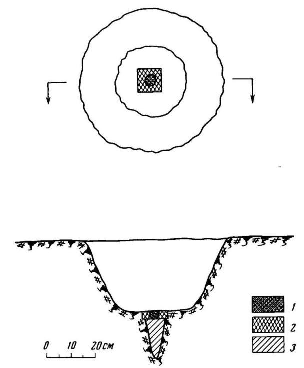 Рис. 2. Общий вид ямы для установки гончарного круга со следами подпятника (опорно-скользящего подшипника). 1 — слой углисто-черной жирной супеси с мелкими включениями красно-коричневой глины; 2 — слой углисто-черной супеси без включений кусочков глины; 3 — слой темно-серой супеси