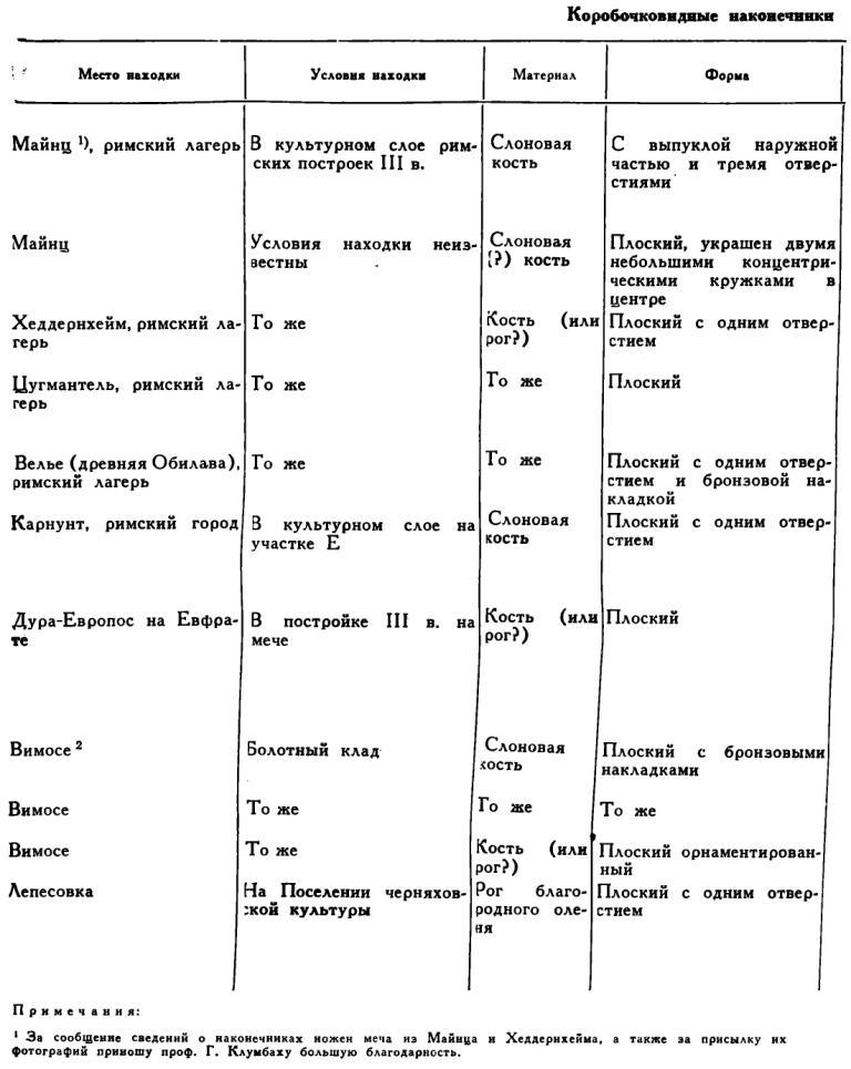 rimskoe-orughie-2
