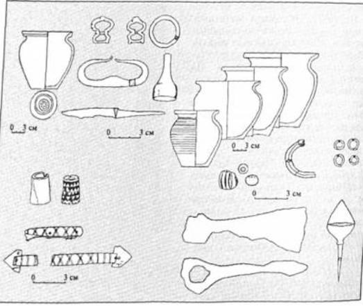 Рис. 4. Елементи матеріальної культури русів кінця І тис. н. е.