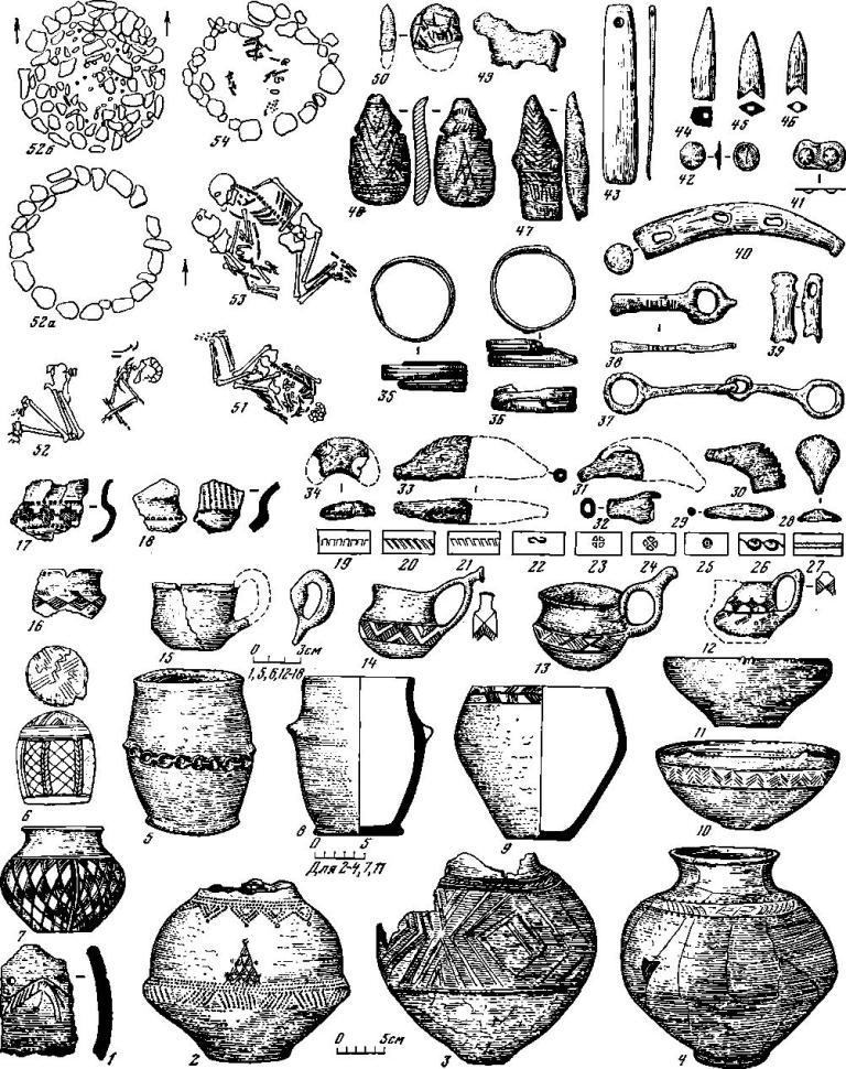 Таблица 6. Планы погребений, керамика и вещи из памятников типа Сахарна—Солончены