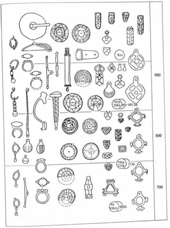 Рис. 29. Прикраси салтівської культури. Хронологічні позиції