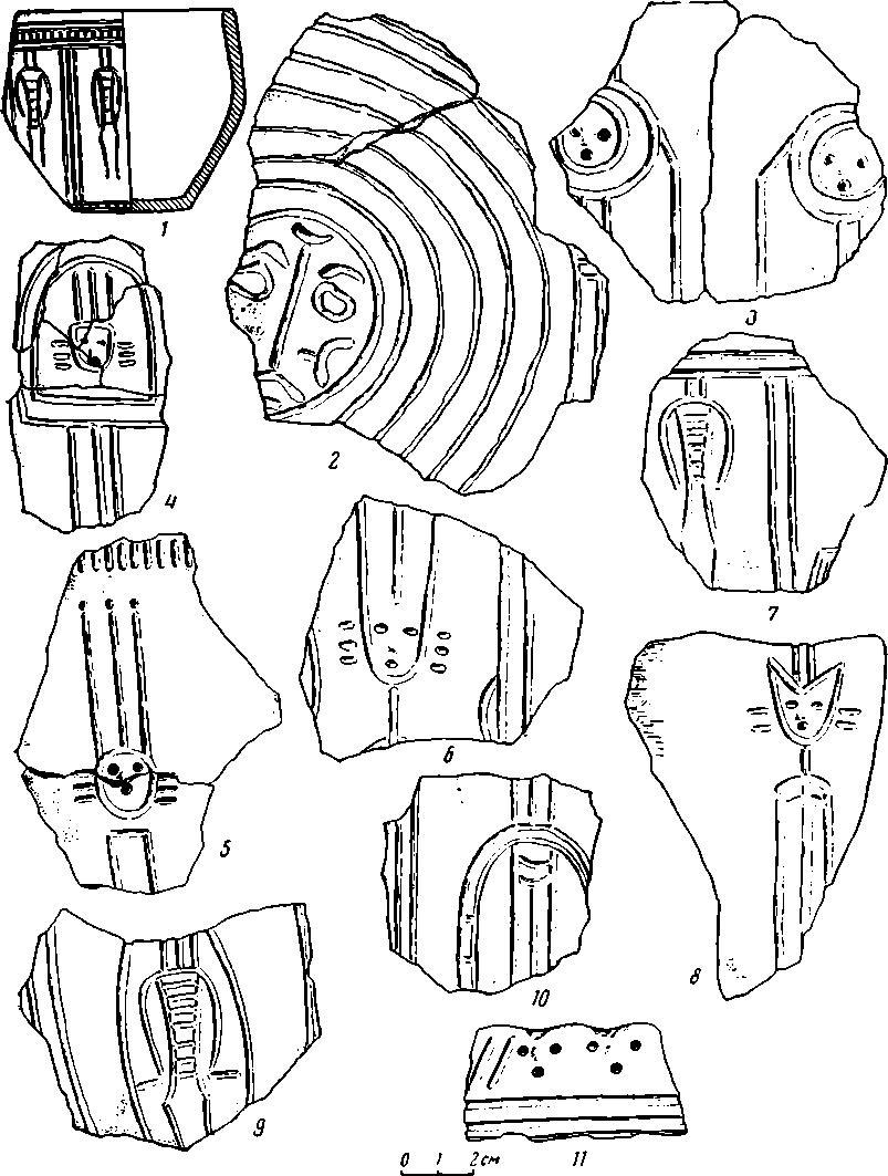 Рис. 1. Антропоморфные изображения на сосудах из поселения Самусь IV