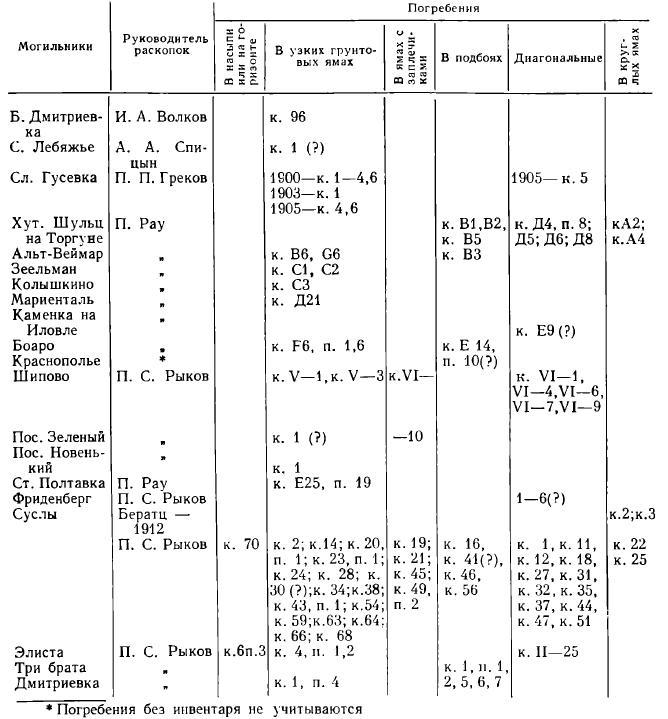 sarmataskaya-4