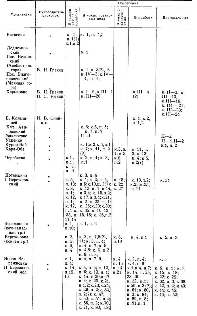 sarmataskaya-5