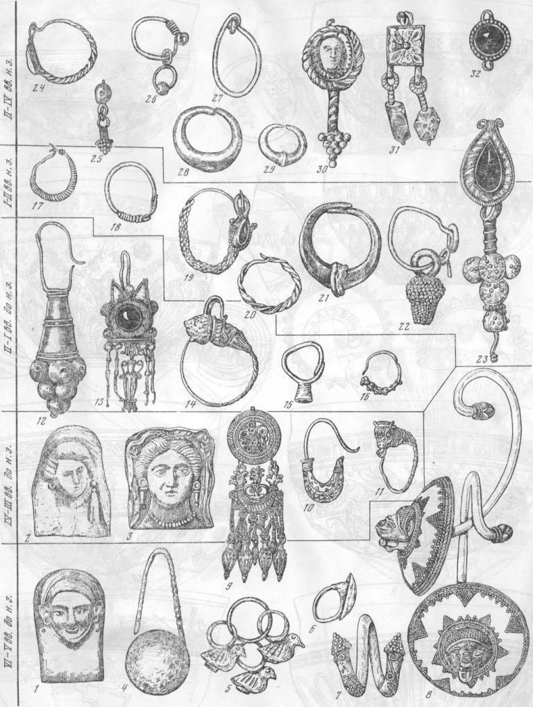 Таблица CLXII. Серьги 1—3—изображение серег на протомах из Пантикапея (1), Горгиппии (2), золотой пластинке из Большой Близницы (3); 4 — Херсонес У—IV вв. до н. э.; 5 — Ольвия VI в. до н. э.; 6 — Херсонес V—IV вв. до н. э.; 7 — Боспор VI—V вв. до н. э.; 8 — Ольвия VI в. до н. о.; 9 — Большая Близница IV в. до н. э.; 10 — Херсонес V—IV вв. до н. э.; 11 — Большая Близница IV в. до н. э.; 12 — Тузла II в. до н. э.; 13 — Пантикапей I в. до н. э.; 14 — Херсонес II—I вв. до н. э.; 15 — Танаис II в. до н. э.; 16 — Пантикапей I—II вв.; 17 — Пантикапей I в.; 18 — Херсонес, первые века; 19 — Илурат II в.; 20 — Танаис I в.; 21 — Херсонес I—II вв.; 22 — Херсонес I—II вв.; 23 — Херсонес I—III вв.; 24 — Пантикапей III—IV вв.; 25 — Херсонес IV в.; 26 — Херсонес III—IV вв.; 27— Херсонес III в.; 28 — Херсонес IV в.; 29 — Танаис II—III вв.; 30 — Херсонес III в.; 31 — Херсонес II—III вв.; 32 — Херсонес III—IV вв. 1, 2 — глина; 4, 6 — бронза; 15, 20 — серебро; 3, 5, 7—12, 14—16, 21, 22, 27, 28 — золото; 13, 19, 23—26, 30—32 — золото и камни. Составители Е. М. Алексеева и Г. А. Цветаева