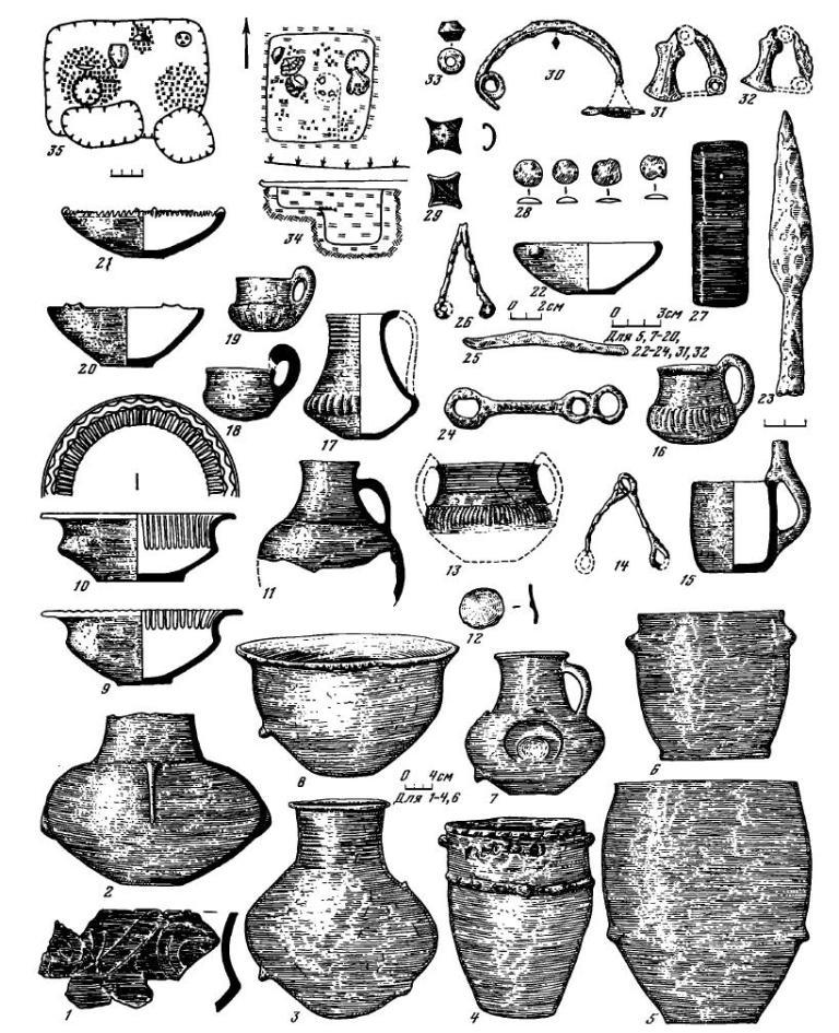 Таблица 5. Планы погребений, керамика и вещи из памитников Шолданештской группы