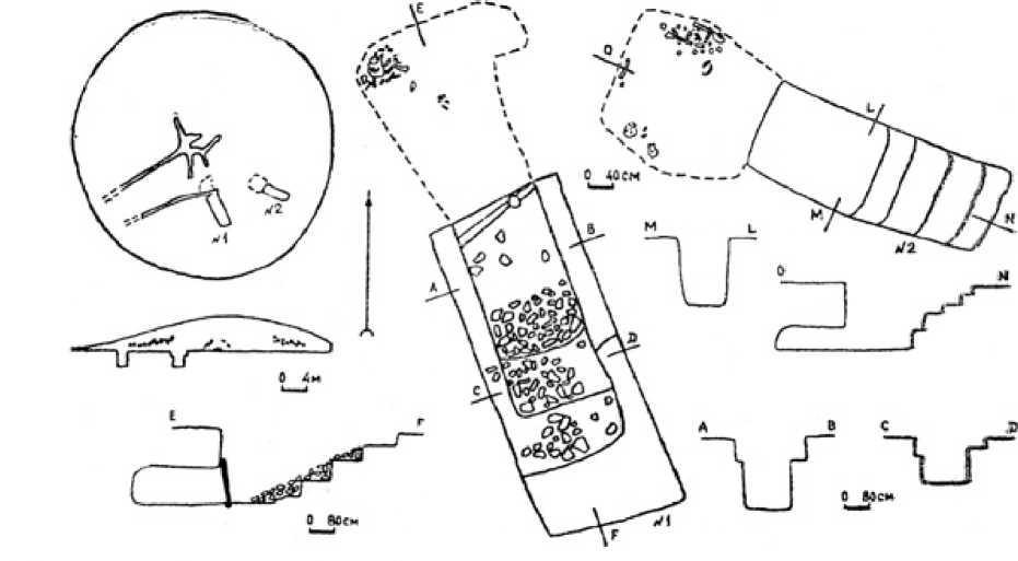 4.42. Шаушукумский могильник. Катакомбы.