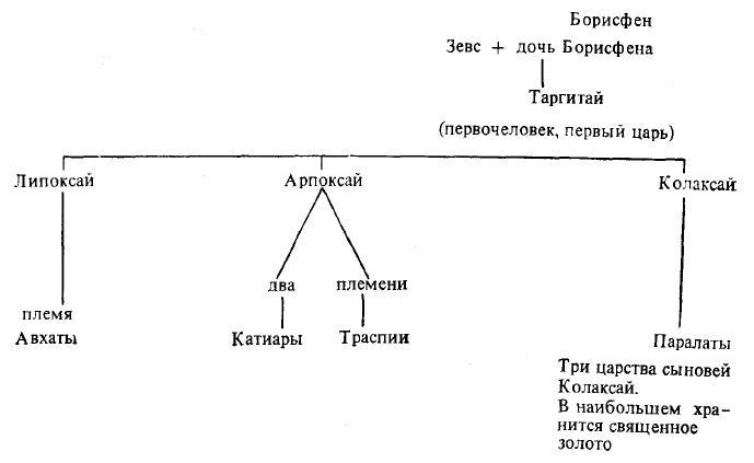 shema-4