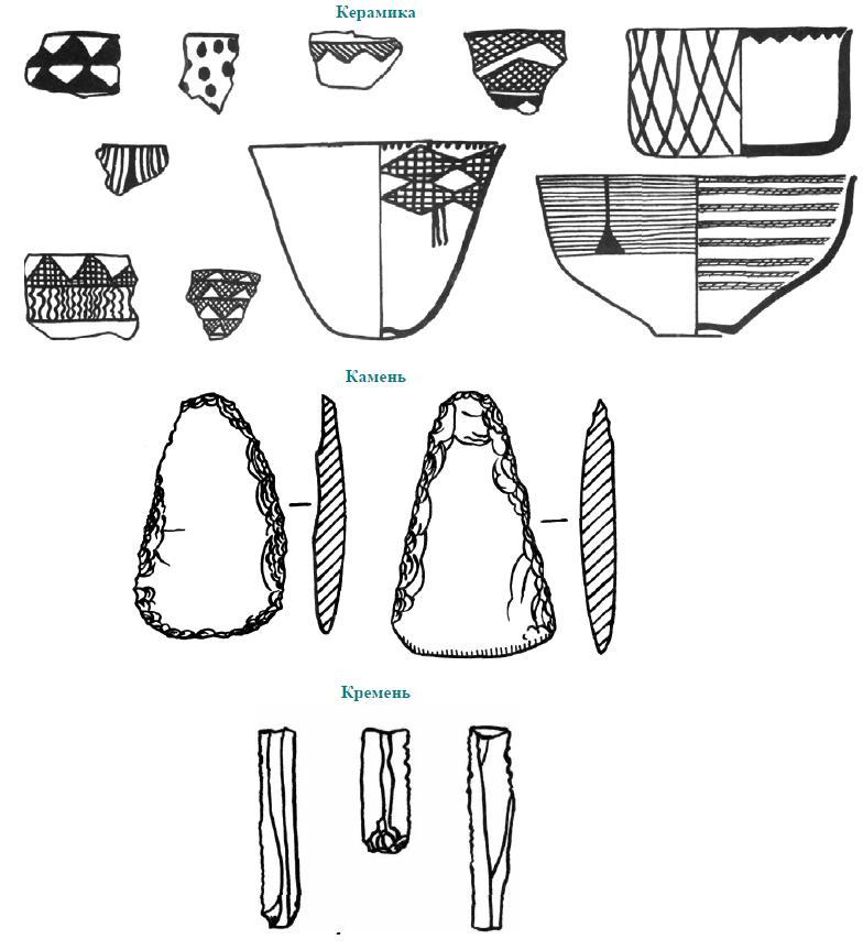 Рис. 31. Комплекс Сиалк I. Керамика