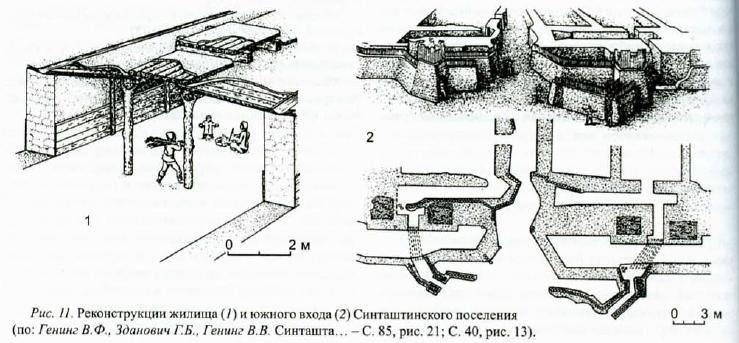 sintashta-2
