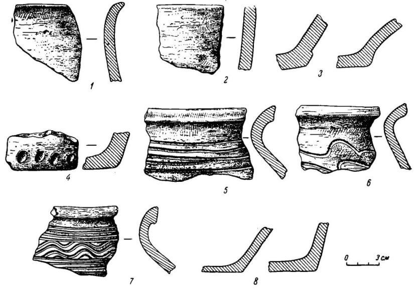 Рис. 38. Керамика с поселения Баламутовка: 1—4 — обломки лепной керамики; 5—8 — обломки керамики, сделанной на гончарном круге.