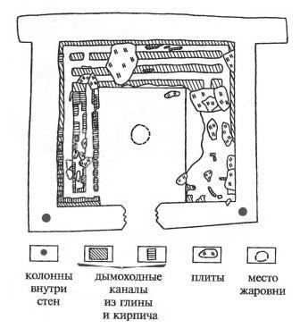 План жилого дома с широкой П-образной лежанкой-каном и дымоходными каналами. Тува, Эртине-Булак