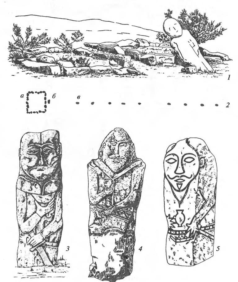 Тува и Монголия. Поминальные оградки тюрок с изваяниями и балбалами: 1 — общий вид; 2 — план типичного комплекса (а — оградка, б — изваяние, в — ряд балбалов); 3-5 — изваяния