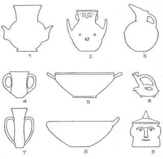 Рис. 53. Керамика культуры Троя II-III.