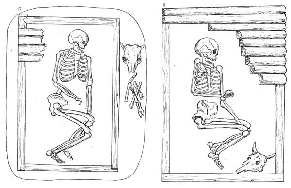 Рис. 84. Погребения в срубах из раскопок В. А. Городцова на северском Донце
