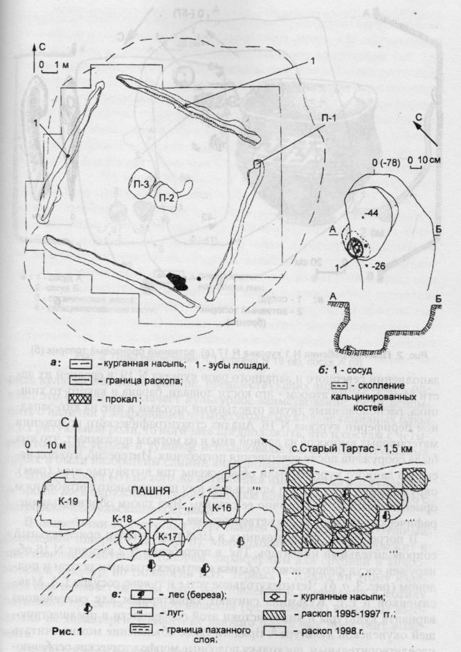 Рис. 1. План кургана N 19 (а), план погребения N 1 кургана N 19 (б), план памятника Старый Тартас-4 (в).