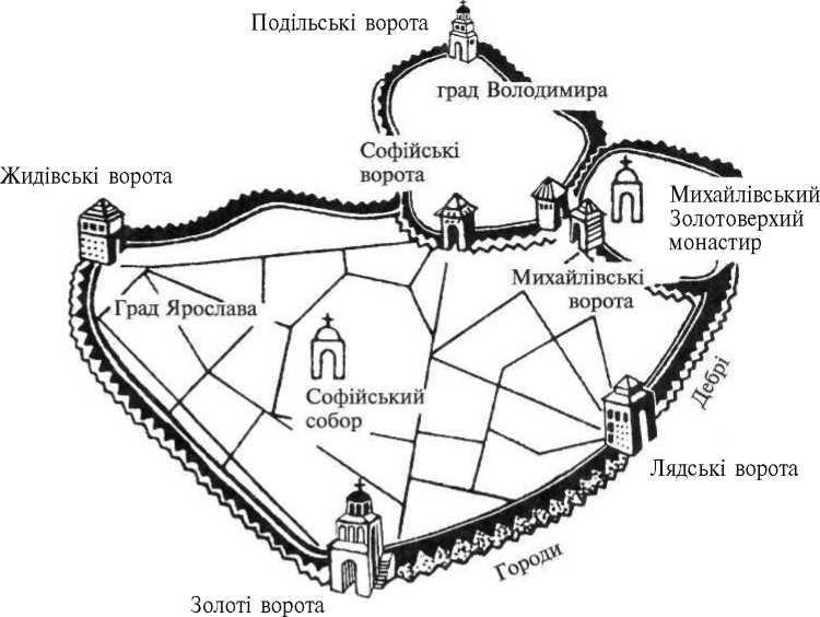 Рис. 15. Стародавній Київ (реконструкція її. П. Голочка)