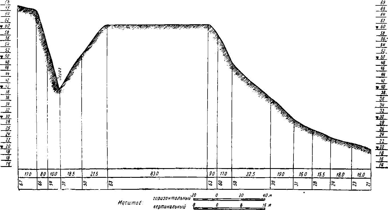 Рис. 46, Профиль городища Старого Изборска (по разрезу ВГ)