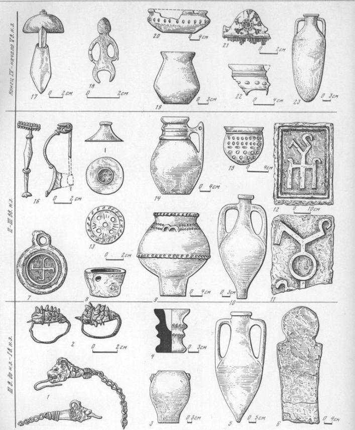 Таблица LIV. Танаис 1 — цепочка с головами грифонов на концах II в. до н. э.; 2 — серьги II в. до н. э.; 3 — лепной горшок, I в. н. э.; 4 — леппая курильница, III—II вв. до н. э.; 5 — родосская амфора II в. до н. э.; 6 — антропоморфное надгробие; 7 — зеркало, II—III вв.; 8 — лепная курильница, II—III вв.; 9 — лепной горшок, первая половина III в.; 10 — светоглиняная амфора, первая половина III в.; 11, 12 — плиты с рельефными тамго-образными знаками боспорских царей; 13 — штамп, первая половина III в.; 14 — серолощеный кувшин с зооморфной ручкой; 15 — фиала, первая половина III в.; 16 — фибула, 11 — первая половина III в.; 17 — фибула, IV в. н. э.; 18 — бляшка, конец IV — начало V в.; 19 — лепной горшок, конец IV — начало V в.; 20 — лепная миска, конец IV — начало V в.; 21 — гребень, конец IV — начало V в.; 22 — фрагмент фиалы, конец IV — начало V в.; 23 — амфора, конец IV — начало V в. 1, 2 — золото; 3—5, 8—10, 13, 14, 19, 20, 23 — глина; 6, 11, 12 — камень; 7, 16, 18 — бронза; 15, 22 — стекло; 17 — серебро; 21 — кость. Составитель Т. М. Арсеньева