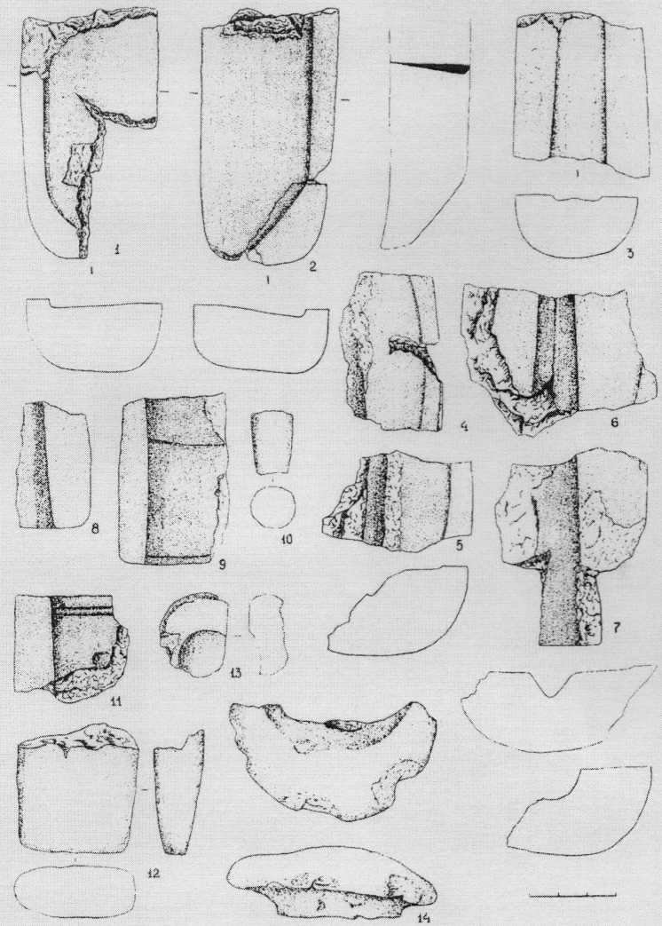 Поселение Танай 4. Фрагменты литейных форм.