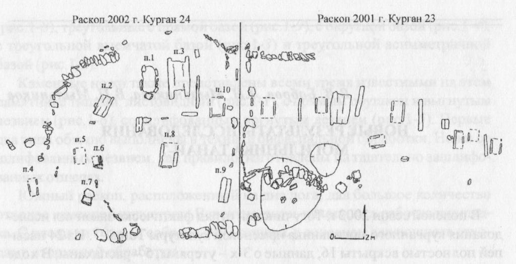 Рис. 1. Танай-7. План каменной ограды и расположение погребений курганов 23-24.