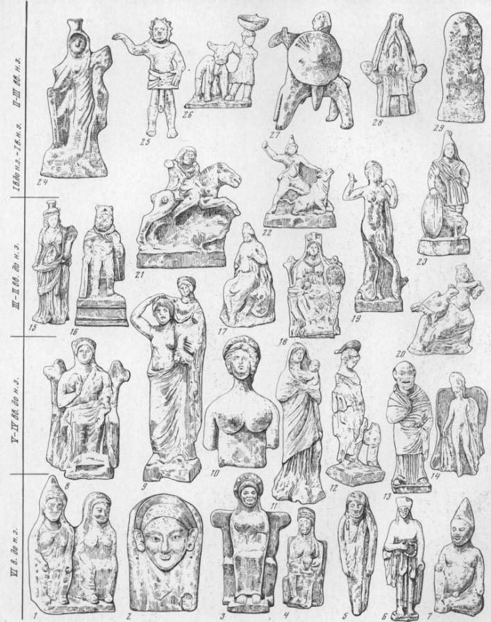 Таблица CXVII. Культовые терракоты I — сидящая на тропе пара, Березань, самосская; 2 — протома богини, Пантикапей, самосская; 3 — богиня на троне, Тиритака, родосская; 4 — Кибела, Ольвия; 5 — Кора, Тиритака, родосская; (> — Кора, Пантикапей, коринфская; 7 — Кабир, Березань, ионийская; 8 — богиня на троне, Пантикапей, местная; 9 — Деметра, несущая Кору, Пантикапей, аттическая; 10 — Афродита, курган Большая Близница, аттическая; II — женщина с ребенком, Пантикапей, местная; 12 — юноша с собакой, Фанагория, аттическая; 13 — актер в маске старика в хитоне и плаще, Большая Близница, аттическая; 14 — Эрот, Ольвия, местная; 15 — Тюхе, Пантикапей, импорт; 16 — Геракл, Пантикапей, местная; 17 — Аттис, Пантикапей, западночерпоморская; 18 — Кибела, Ольвия, местная; 19 — Афродита Анадиомена, Пантикапей, местная; 20 — девочка с петухом, Пантикапей, местная; 21 — всадник, Пантикапей, местная; 22 — Мифра-Аттис, Пантикапей, местная; 23 — воин, опирающийся на щит, Пантикапей, местная; 24 — Тихе, Пантикапей, местная; 25 — актер-мим, Пантикапей, местная; 26 — погонщик с быком, Илурат, местная; 27 — всадник со щитом, Пантикапей, местная; 28 — богиня, сидящая на троне, Пантикапей, местная; 29 — женский идол из городища Елисаветовское, лепная. Составитель М. М. Кобылина