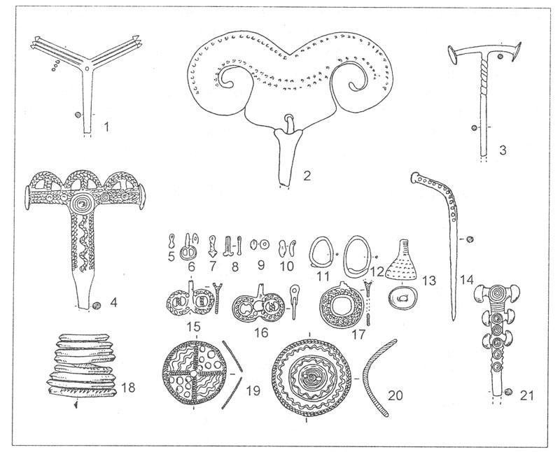 Рис. 60. Бронзовые украшения, связанные с продукцией терского очага. 1-4, 14, 21 - булавки; 5-10 - бусы; 11, 12 - височные кольца; 13 - подвеска-колокольчик; 15-17 - медальоны; 18 - браслет; 19, 20 - бляхи.