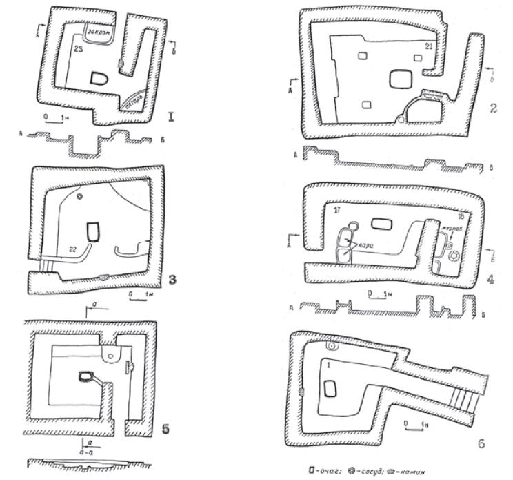 Рис. 6.22. Типы домов VI - VIII вв. Кок-Мардан
