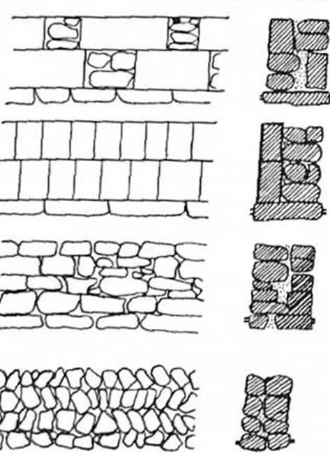Рис. 22. Типи кладок житлових і громадських споруд другої половини IV ст. — II ст. до н. е. (за С. Д. Крижицьким)