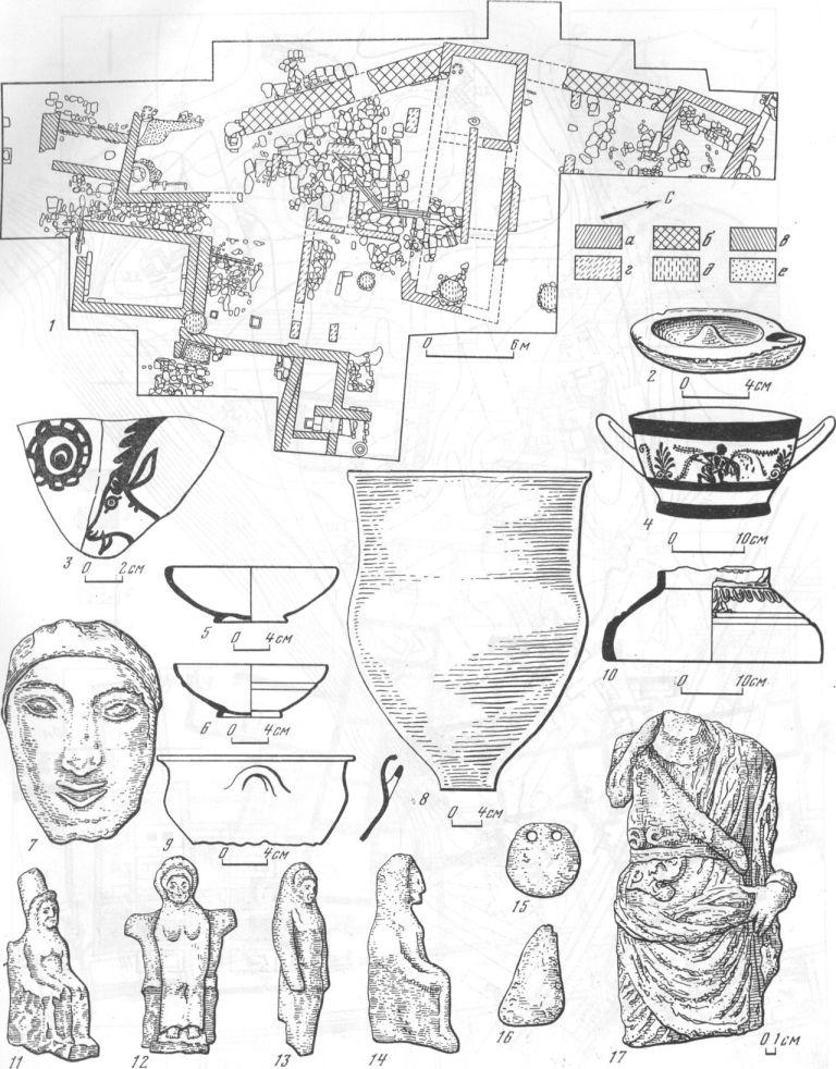 Таблица XXXII. Тиритака 1 — схематический план участка XIV: а — постройка VI в. до н. э.; б — оборонительная стена V в. до н. э.; в — построй ки V—IV вв. до н. э.; г — постройки первых веков нашей эры; д — ямы; е — цемяпки; 2 — светильник VI в. до н. э.; 3 — обломок края келебы родосско-ион и некого стиля, середина VI в. до н. э.; 4 — аттический чернофигурный килик, начало V в. до н. э.; 5 — чернолаковая чаша, VI — начало V в. до н. э.; 6 — чаша с поясками, VI — пачало V в. до н. э.; 7 — терракотовая маска, середина VI в. до н. э.; 8 — открытый сосуд; 9 — лощеный сосуд; 10 — нижняя часть глиняного алтаря; 11—14 — терракотовые статуэтки, VI — начало V в. до н. э.; 15—16 — глиняные грузила; 17 — обломок статуэтки Диониса. Составитель И. Г. Шургая