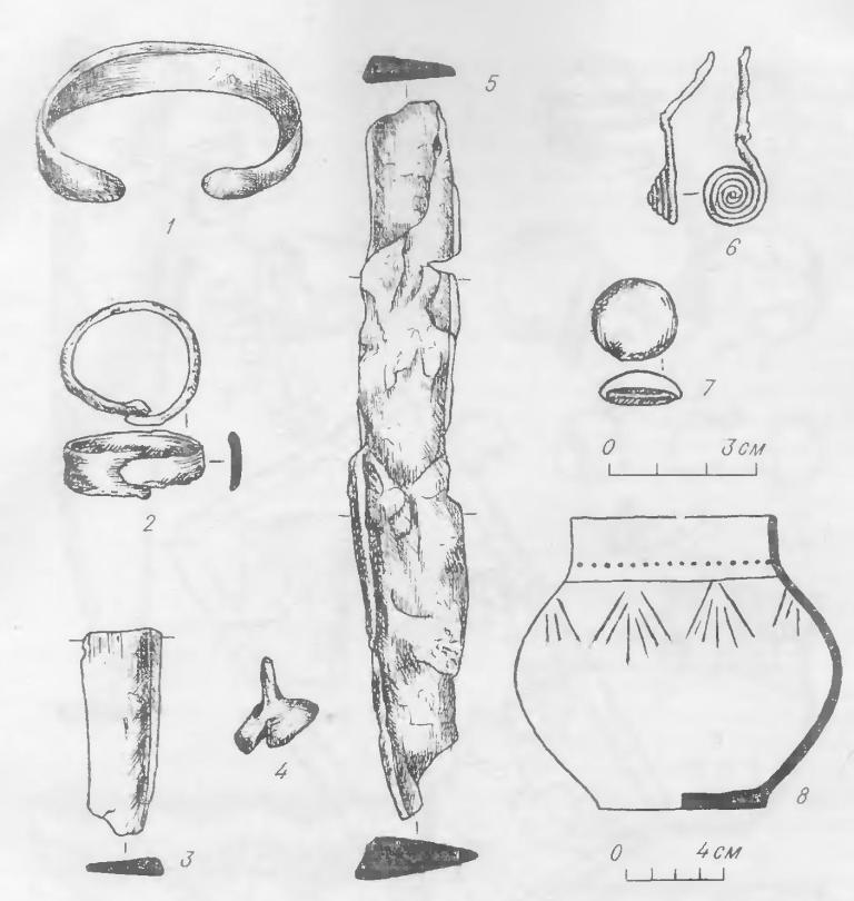 Рис. 4. Инвентарь из курганов 2 и 3 Титовского могильника. 1, 6 — браслеты; 2 — кольцо; 3, 5 — ножи; 4 — гвоздезидная подвеска; 7 — пуговица; 8 — сосуд (1—7 — изделия из бронзы, 8 — из глины). 1, 2, 8 — курган 3, погребение 1; 3 — курган 3, погребение 2; 4,5 — курган 3, погребение 3; в, 7 — курган 2, погребение 1.