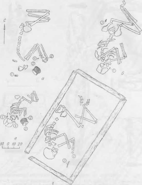 Рис. 5. Планы погребений кургана 4 Титовского могильника и расположение находок в них. а — погребение 1 (1 — обломок ножа; 2 — глиняный сосуд; 3 — проволочные колечки, 4 — бронзовая пронизка); б — погребение 2 (1 — бронзовая пронизка, 2 — обломок ножа); в — погребение 3 (1 — кольца, 2 — глиняный сосуд, 3 — кольцо); г — погребение 4 (1 — нож, 2 — кольцо).