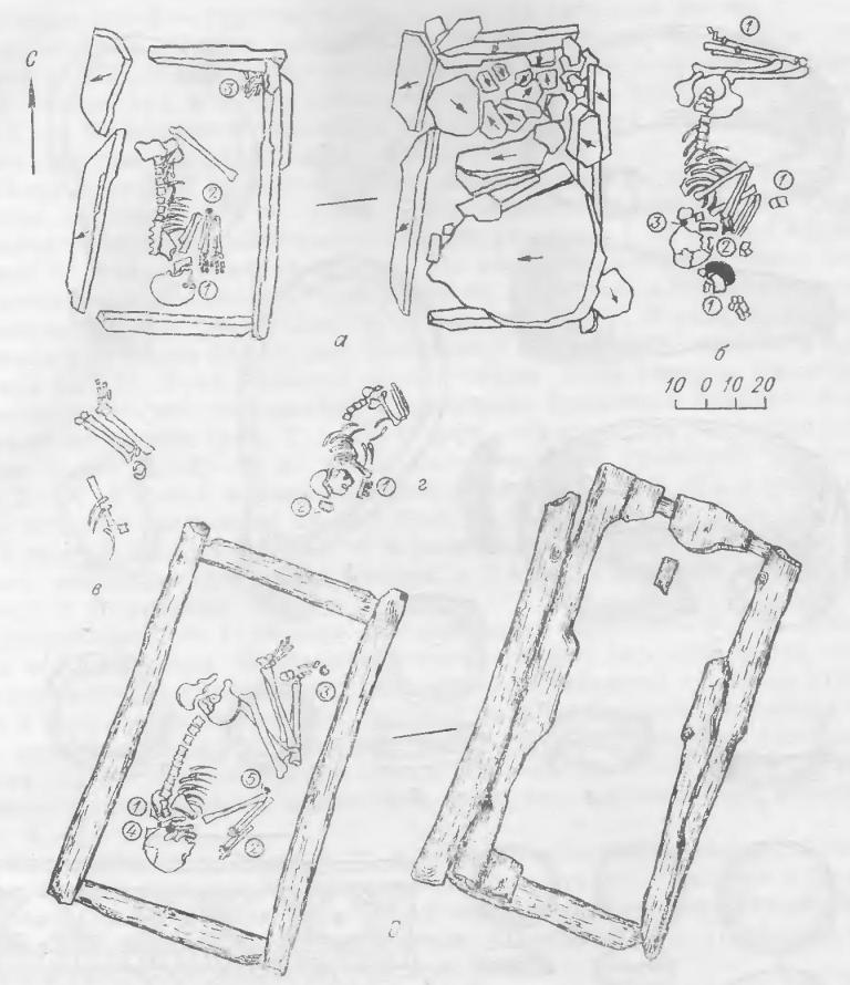 Рис. 1. Планы погребений кургана Титовского могильника и расположение находок в них. а — погребение 1 (1 — детали налобного украшения, 2 — кольцо, 3 — кости птицы); б — погребение 2 (1 — обломки глиняного сосуда, 2 — кольца, 3 — обломок гвоздевидной серьги); в — погребение 3; г — погребение 4 (1 - кольца, 2 — обломок керамики); д — погребение 5 (1 — бронзовая пронизка, 2 — браслеты, 3 — обломок кольца, 4 — гвоздевидные серьги, 5 — бронзовая пронизка).