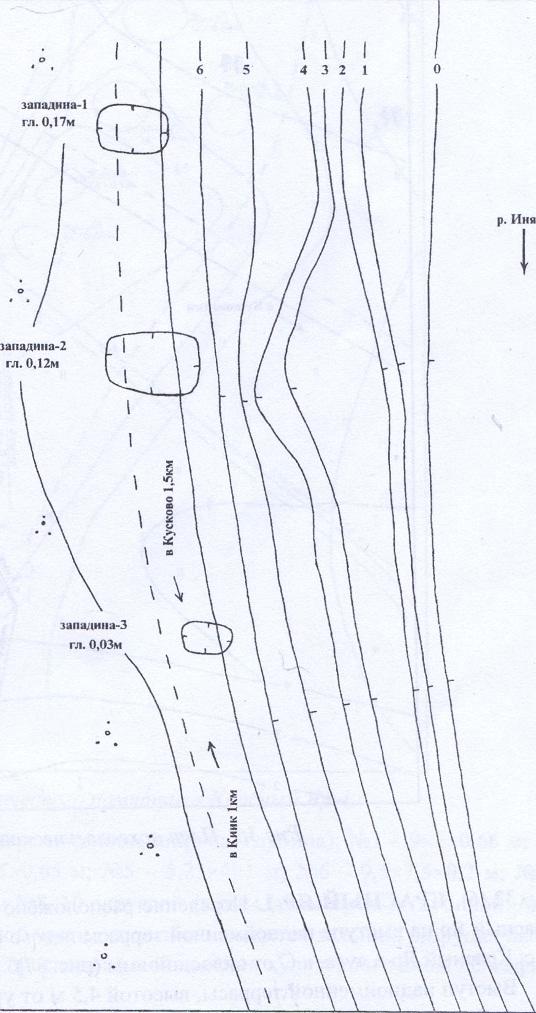 Рис. 35. План археологического памятника Киик-2