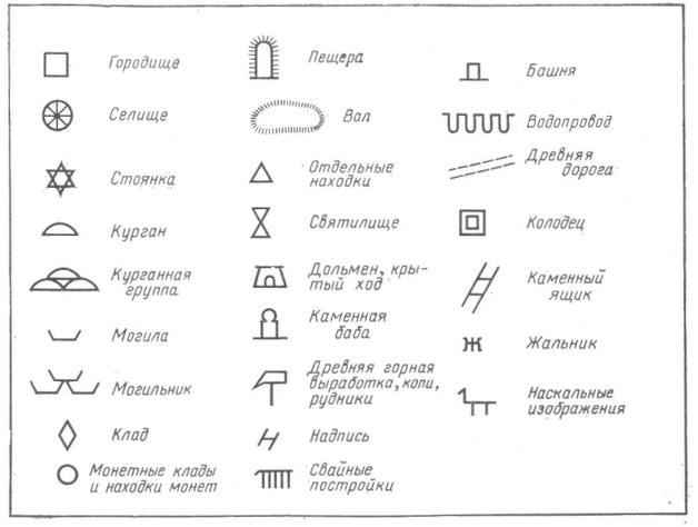 Рис. 109. Условные обозначения для археологических карт