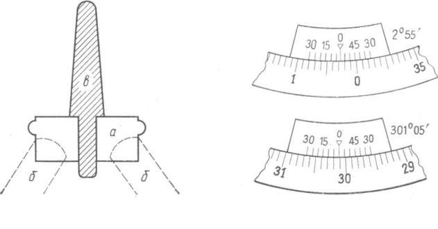 Рис. 114. Приспособление для установки буссоли на штативе фотоаппарата Рис. 115. Отсчет по верньеру буссоли Стефана: 2 55' (наверху) и 30Г05' (внизу)