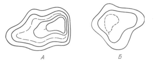 Рис. 102. Горизонтали: А — основные и полугоризонталь; Б — вспомогательная горизонталь