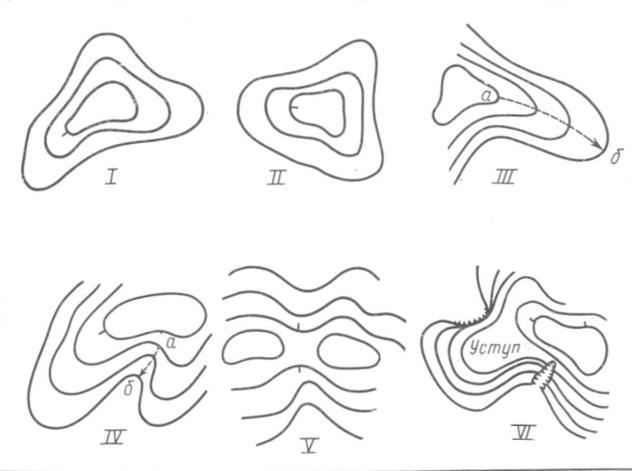 Рис. 104. Изображение горизонталями основных видов рельефа: I - вершина; II — впадина; III - мыс; IV- лощина; V - седловина; VI- уступ, овраг, обрыв