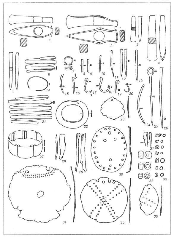 Рис. 20. Основной набор продукции раннетрипольского очага металлообработки (раннее - начало среднего Триполья). 1, 2 - топоры-молотки; 3, 4 - тесла-долота; 5, 26 - пробойники; 6, 14, 21, 22, 27 -браслеты; 7 - височное кольцо; 8-13, 15, 16 - шилья; 17-20 - рыболовные крючки; 23 - подвеска; 24, 25 - булавки; 28, 29, 31 - полосовые заготовки; 30, 34-36 - антропоморфные бляхи; 32 - бусы; 33 - пронизки.