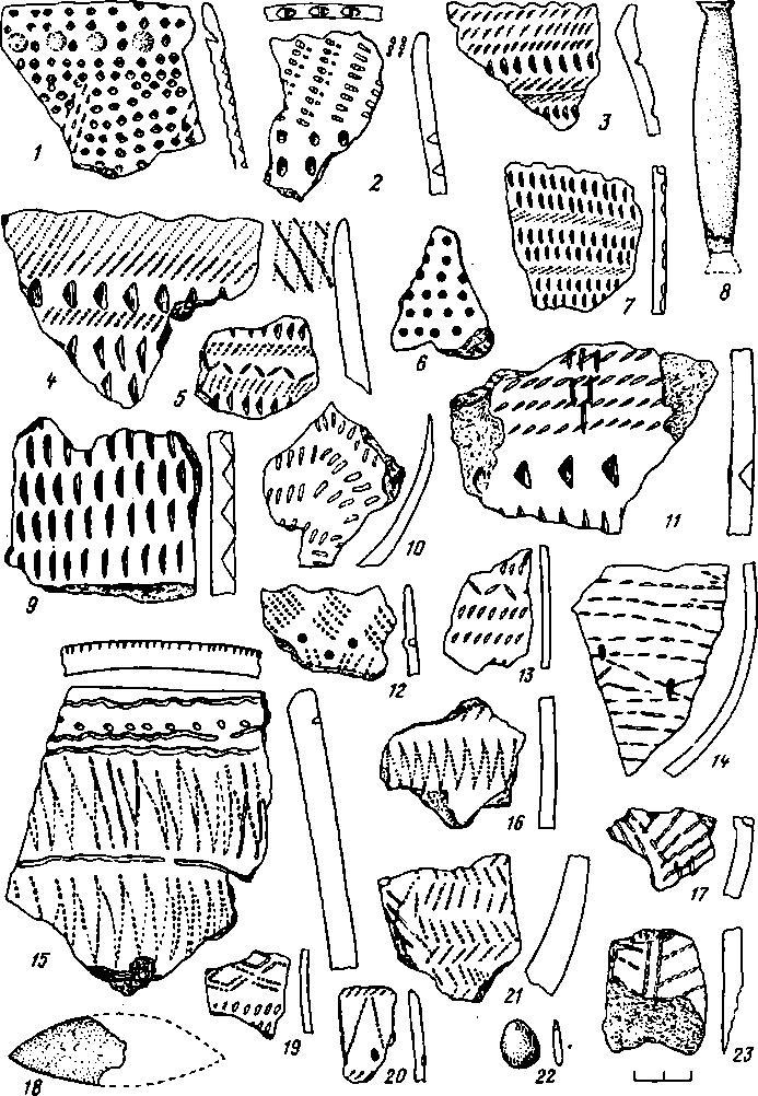 Рис. 2. Поселение Юргаркуль III. Материалы переходного времени от неолита к бронзовому веку 22 — камень, остальное глина